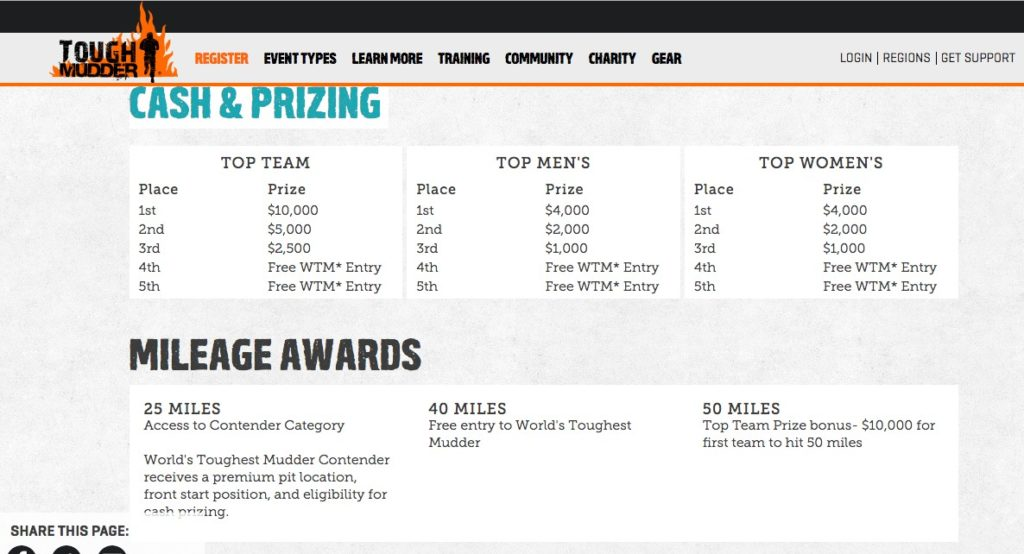 toughest-mudder-prizes