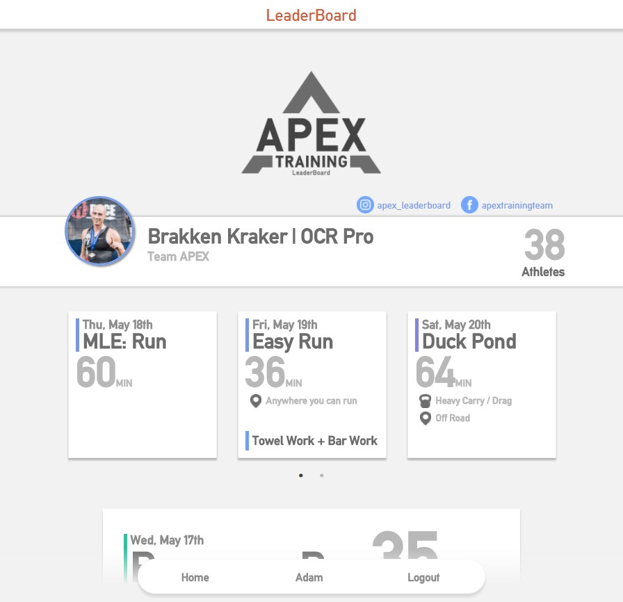 LeaderBoard-Dashboard