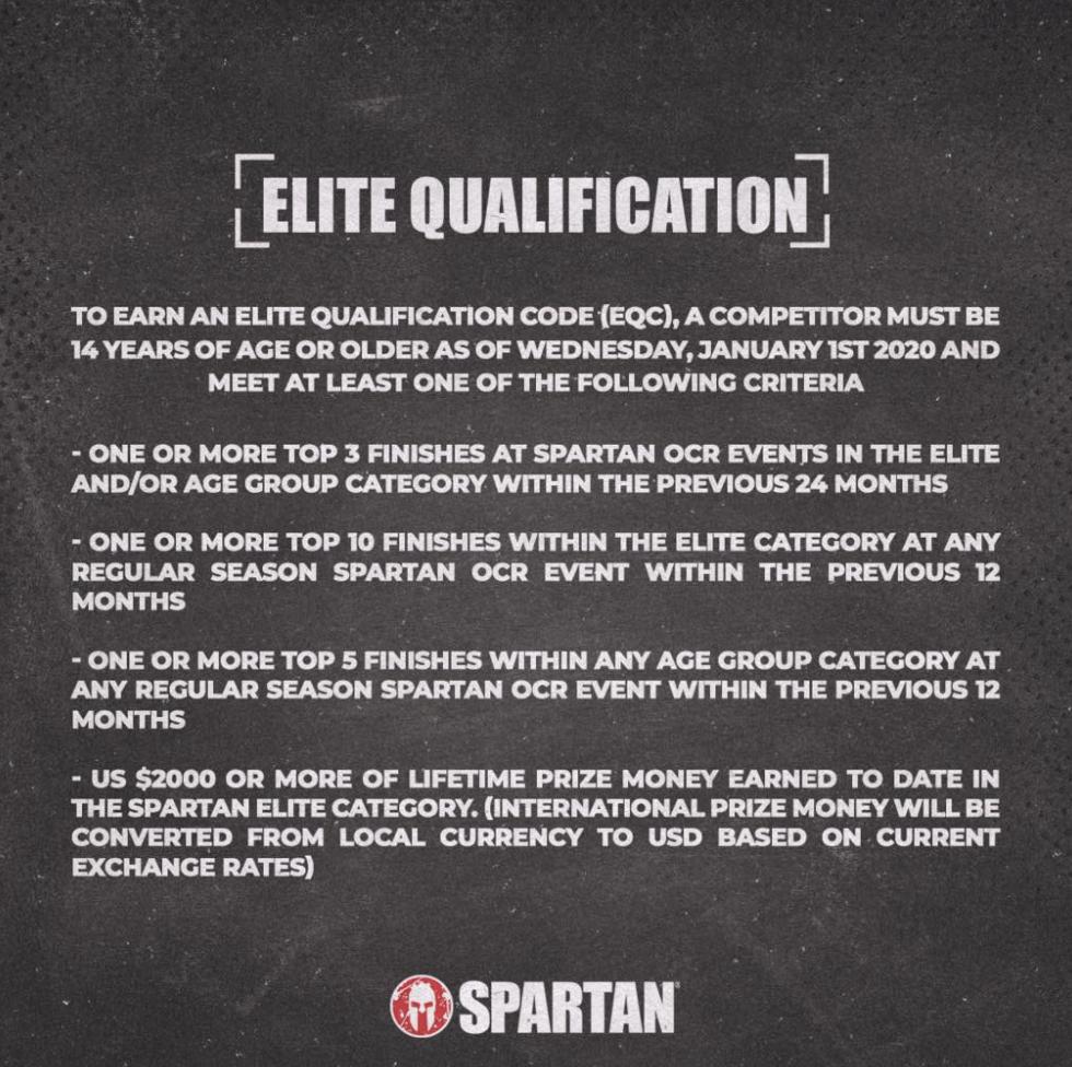Spartan 2020 Elite Qualification